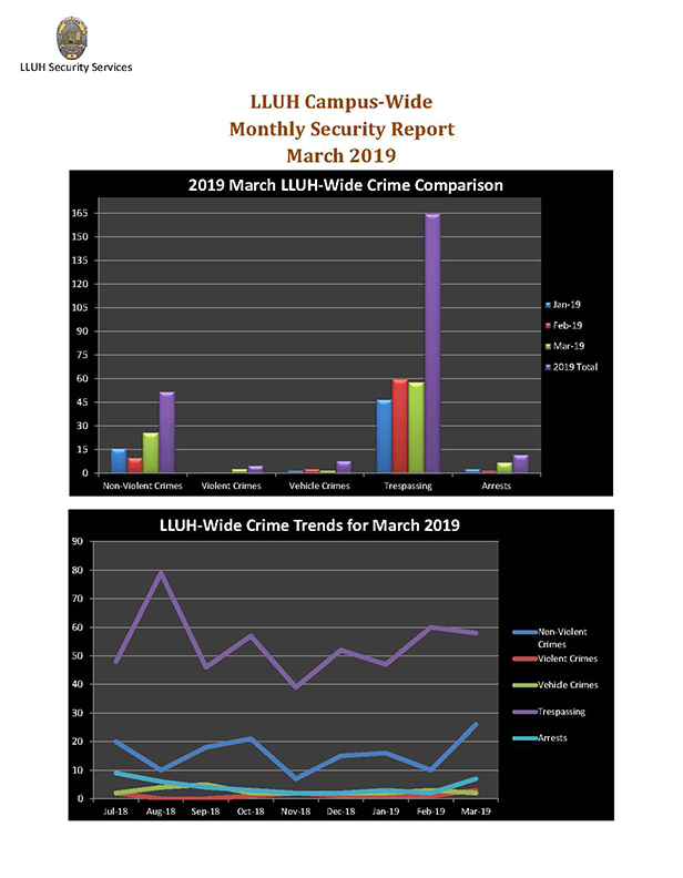 Monthly Security Report